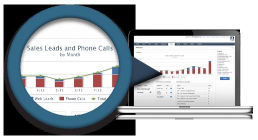 Phone Call Tracking